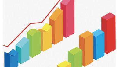 Photo of Entrées : progression de 9,6% en février