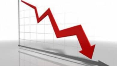 Photo of Les recettes touristiques en baisse de 74,5%…